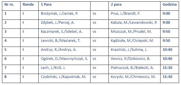 rozpiska - turniej mężczyzn na sobotę